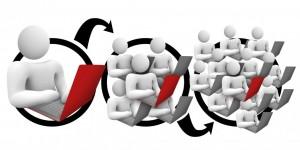 Augmenter le trafic de son blog : le chemin le plus rapide pour avoir 1000 visiteurs par jour