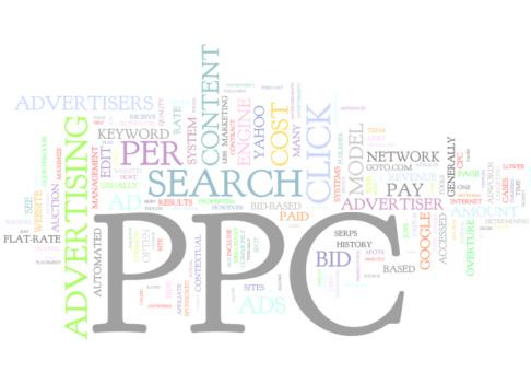 Publicité sur les réseaux sociaux ou Google Adwords quelle est la meilleure stratégie ?