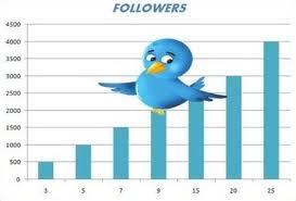 Blog business : comment exploser le nombre de gens qui vous suivent sur Twitter !
